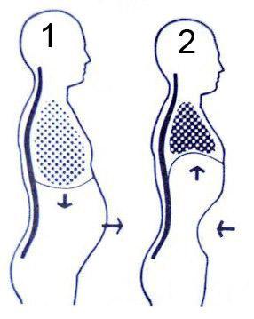 stretchingpro-respiration-diaphragmatique