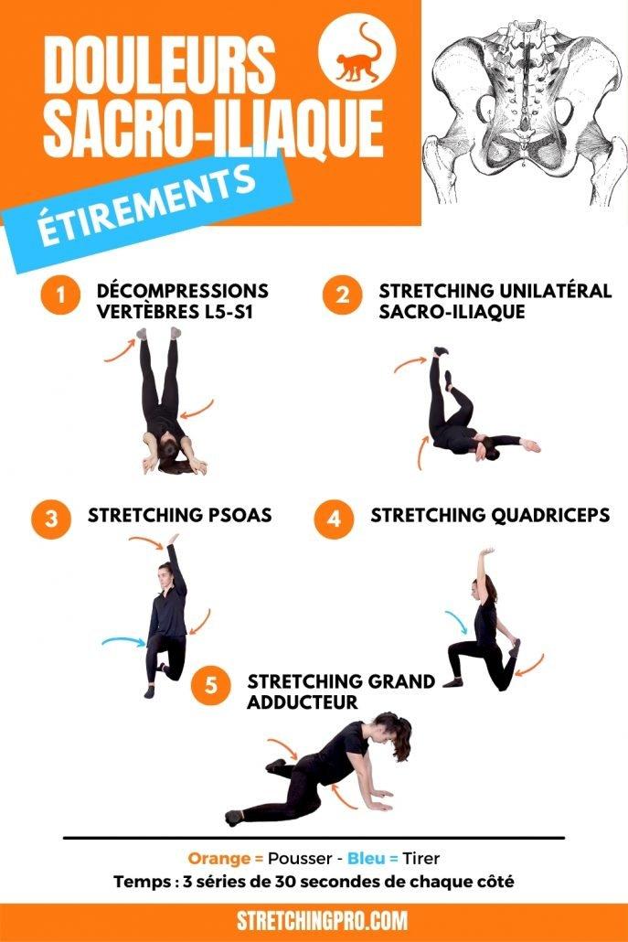 stretchingpro-articulation-sacro-iliaque-etirements