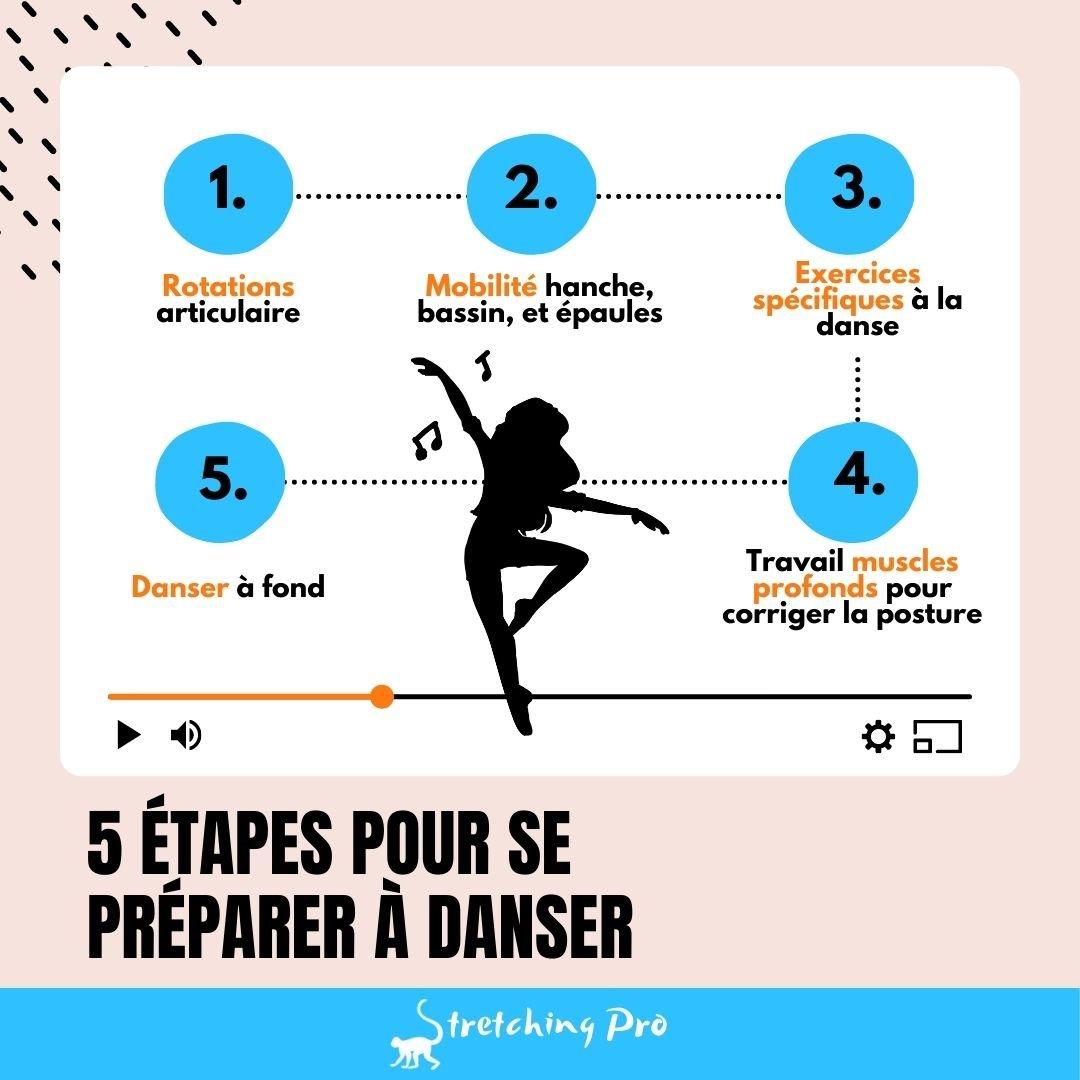 stretchingpro-echauffement-danse-comment-echauffer