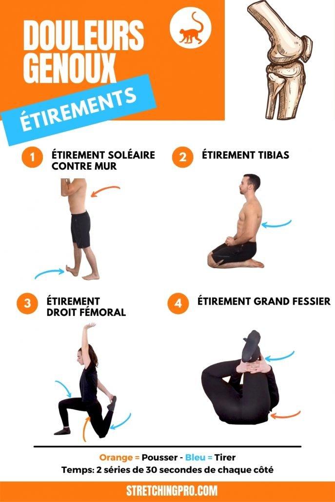 stretchingpro-etirements-genoux-exercices-douleur