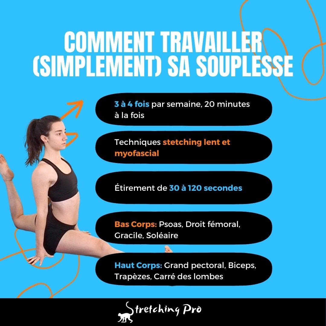 stretchingpro-exercice-etirement-souplesse-comment-etre-souple