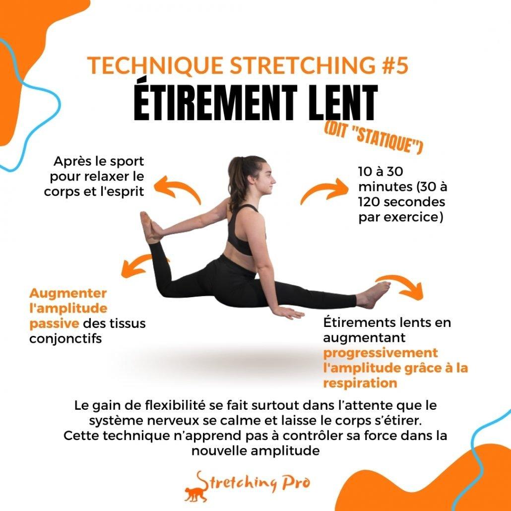 stretchingpro-meilleures-techniques-stretching-etirement-lent