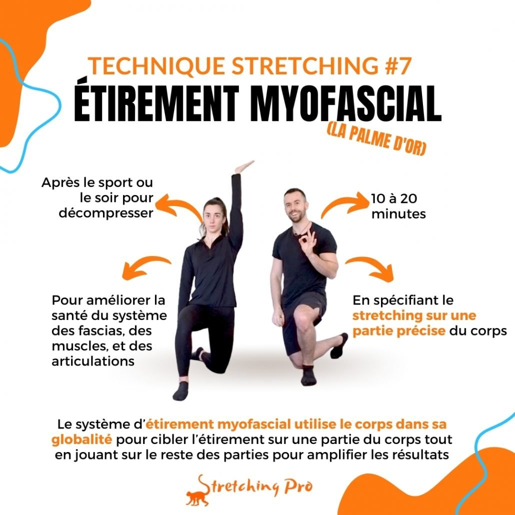 stretchingpro-meilleures-techniques-stretching-etirement-myofascial